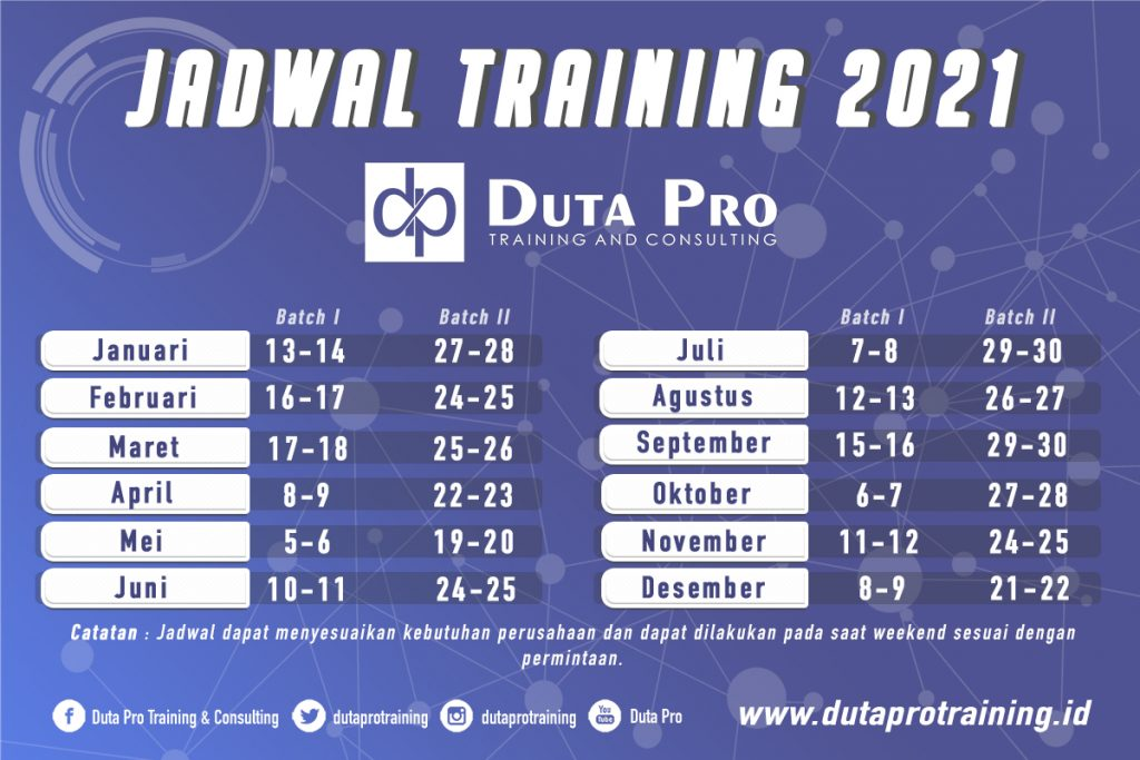 Jadwal training 2021 yogyakarta